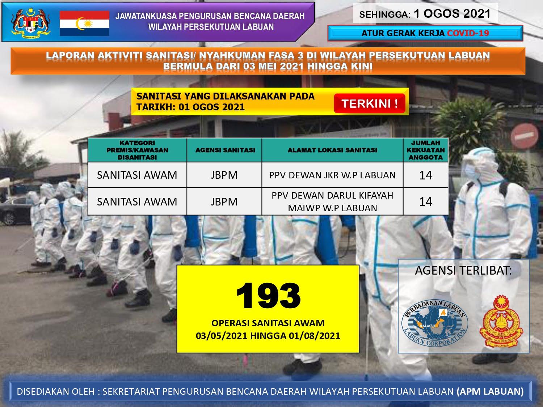 01.08.2021 INFO JPBD W.P LABUAN page 0014 1